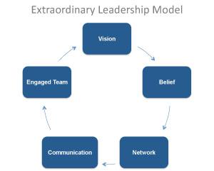 clearwater_extraordinary_leadership_002