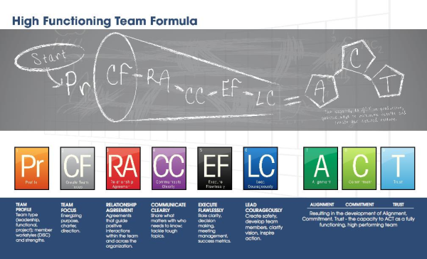 Clearwater_team_functioning_001