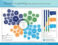 2019-Modern-Learning-Jan16-1