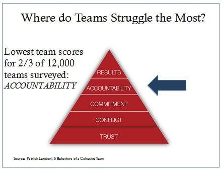 Accountability_Pyramid.jpg