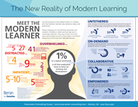 The-New-Reality-of-Modern-Learning