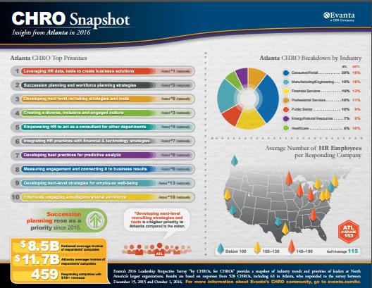 Thumbnail-CHRO-Summit-Infographic.png