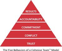 CC_5_behaviors_team_01