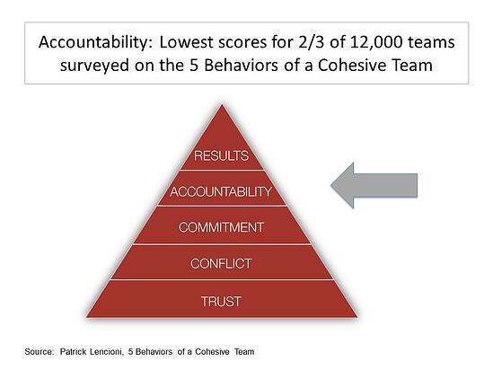 CC_team_accountability_02