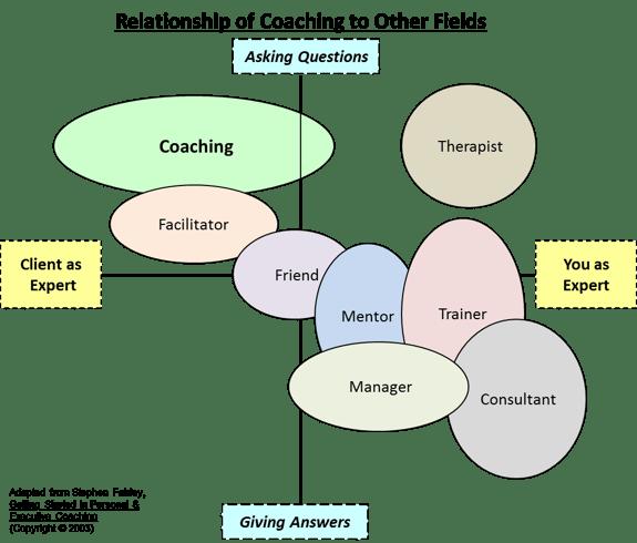 cc_coaching_graph_02