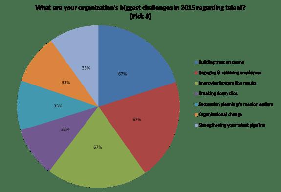 cc_survey_results_July_2015