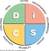 Everything_DiSC_Management_Map_Pastel.jpg